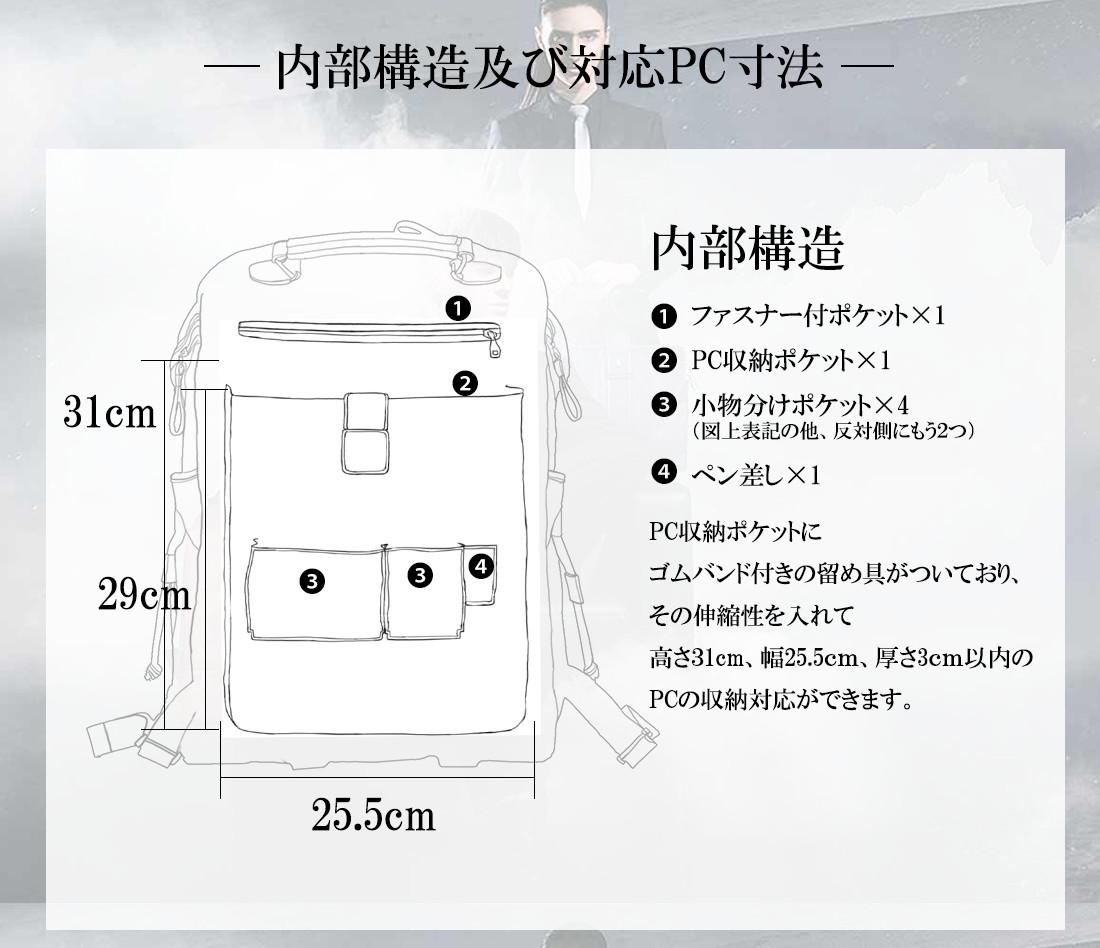 内部構造及び対応PC寸法 内部構造 1.ファスナー付きポケット×1 2.PC収納ポケット×1 3.小物分けポケット×4(図上表記の他、反対側にもう2つ) 4.ペン差し×1 PC収納ポケットにゴムバンド付きの留め具が付いており、その伸縮性を入れて高さ31cm、幅25.5cm、厚さ3cm以内のPCの収納対応ができます。