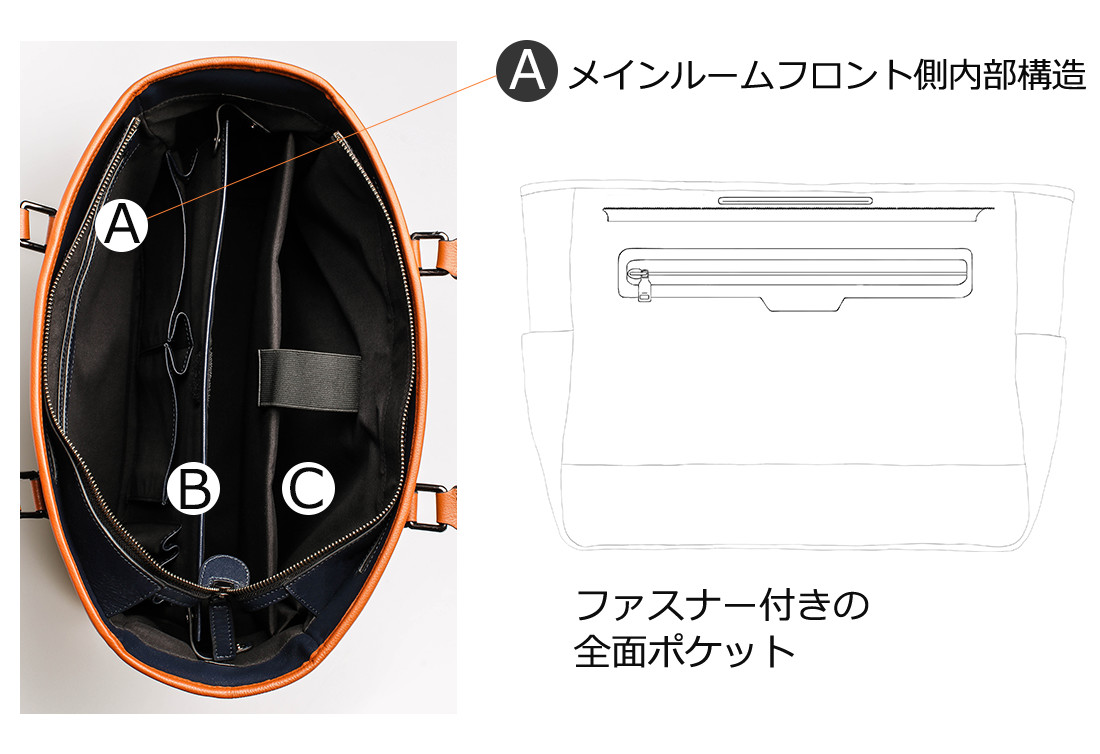 メインルームフロント側内部構造 ファスナー付きの全面ポケット