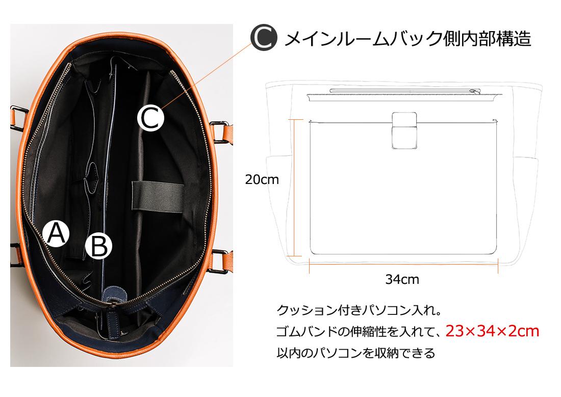 メインルームバック側内部構造 クッション付きパソコン入れ。ゴムバンドの伸縮性を入れて、27×37×2cm以内のパソコンを収納できる