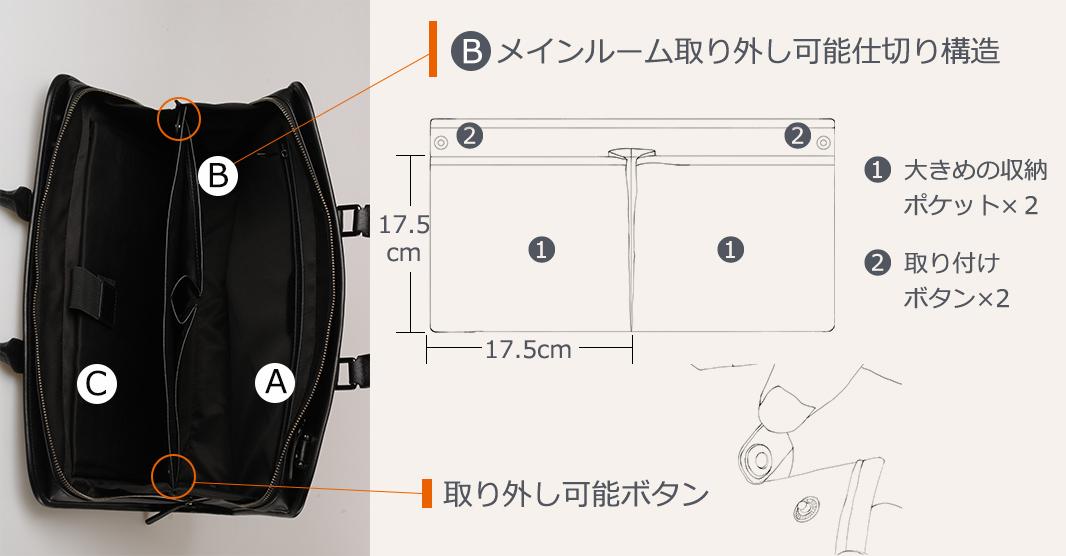 メインルーム取り外し可能仕切り構造 1.大きめの収納ポケット×2 2.取り付けボタン×2