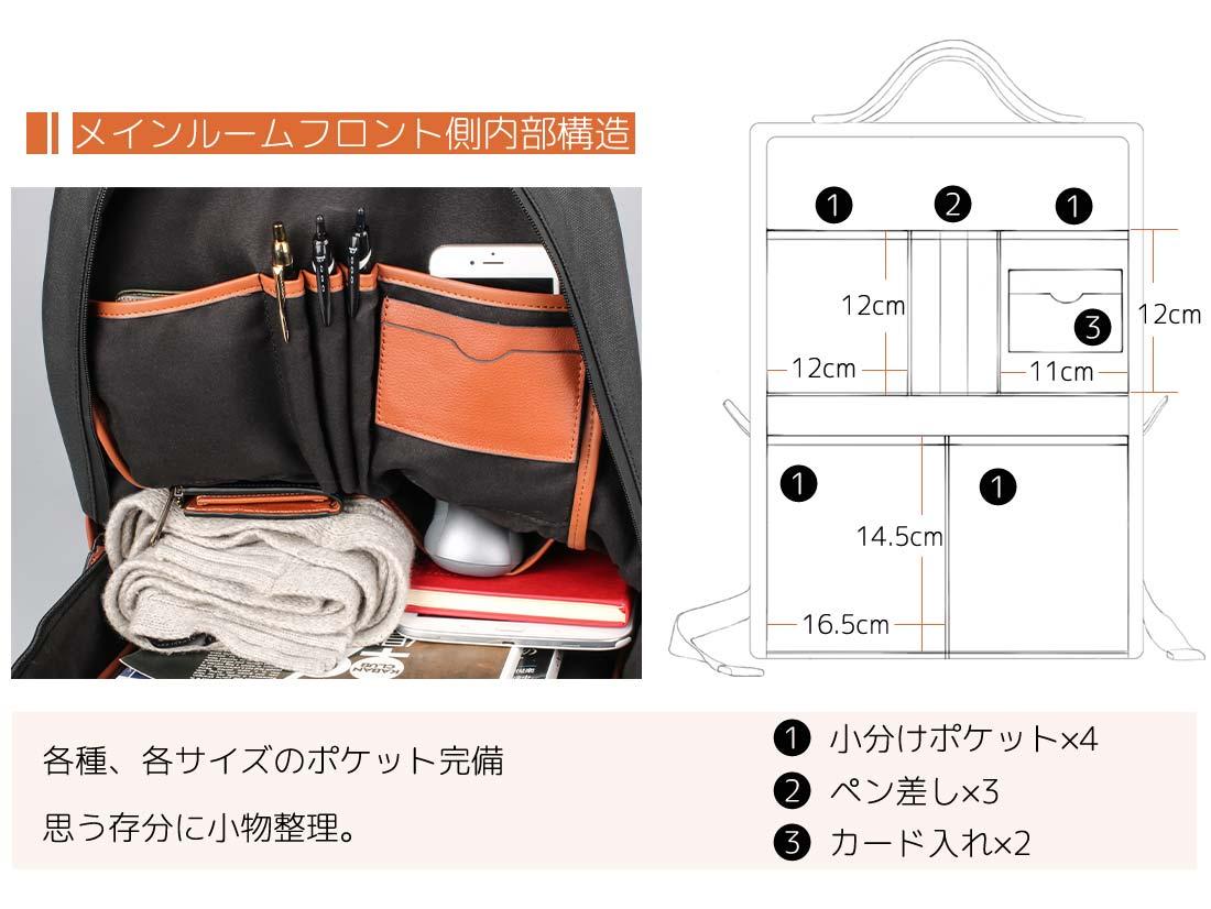 メインルームフロント側内部構造 各種、各サイズのポケット完備 思う存分に小物整理。1.小分けポケット×4 2.ペン差し×3 3.カード入れ×2