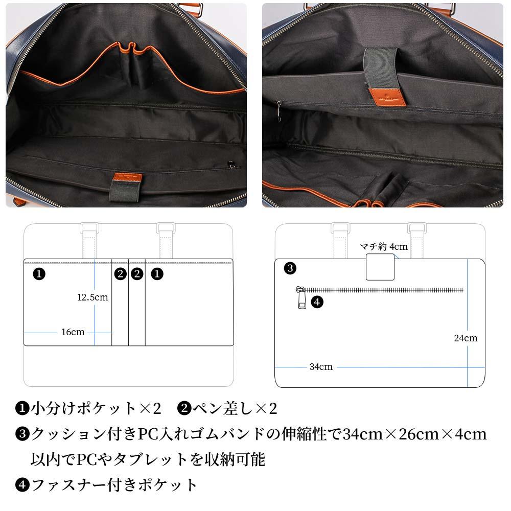 1.小分けポケット×2 2.ペン差し×2 3.クッション付きPC入れゴムバンドの伸縮性で34cm×26cm×4cm以内でPCやタブレットを収納可能 4.ファスナー付きポケット