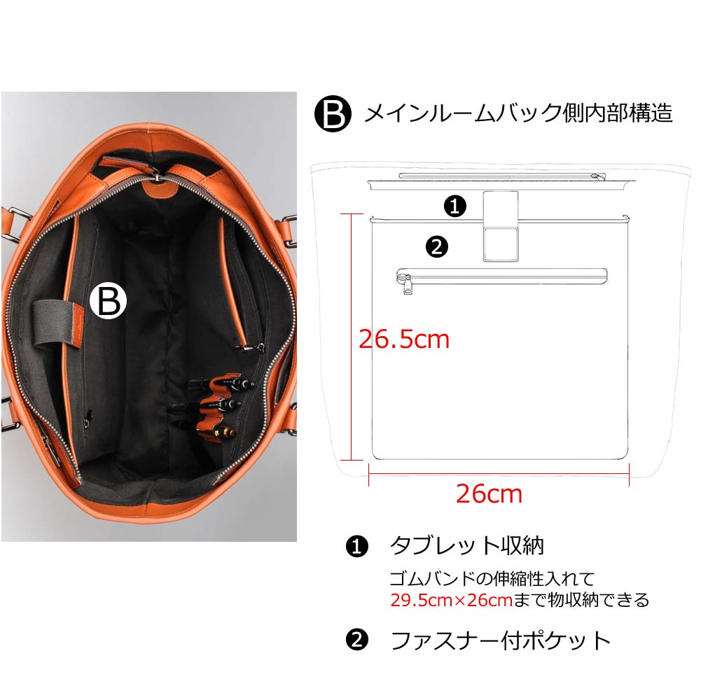 メインルームバッグ側内部構造 1.タブレット収納 ゴムバンドの伸縮性入れて25.5cm×30cmまで物収納できる 2.ファスナー付ポケット