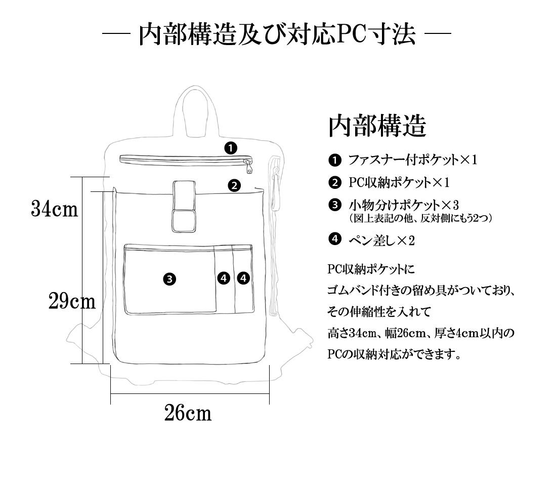 内部構造及び対応PC寸法 1.ファスナー付ポケット×1 2.PC収納ポケット×1 3.小物分けポケット×3 4.ペン差し×2 PC収納ポケットにゴムバンド付きの留め具が付いており、その伸縮性を入れて高さ34cm、幅26cm、厚さ4cm以内のPCの収納対応ができます。